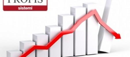 Corso web PROFIS Crisi d'Impresa